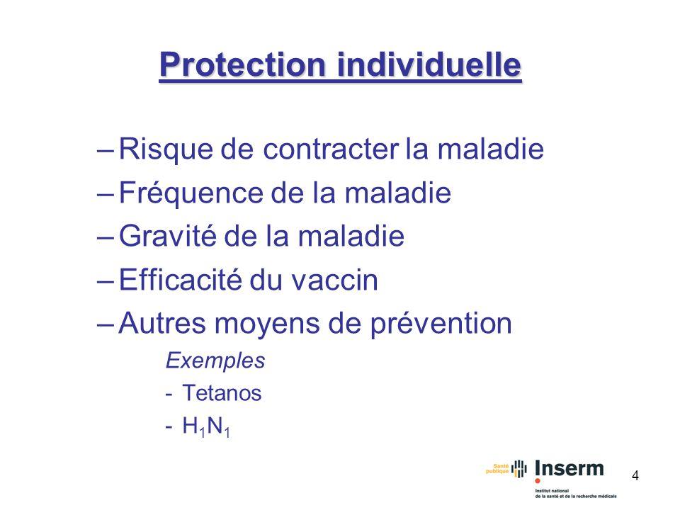 4 Protection individuelle –Risque de contracter la maladie –Fréquence de la maladie –Gravité de la maladie –Efficacité du vaccin –Autres moyens de pré