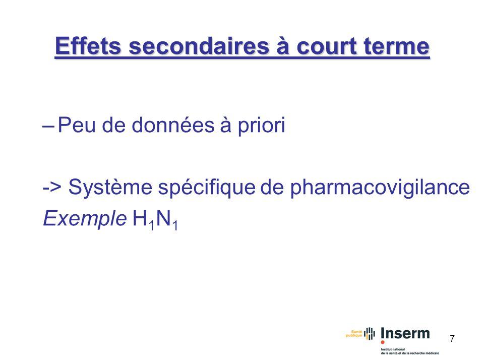 7 Effets secondaires à court terme –Peu de données à priori -> Système spécifique de pharmacovigilance Exemple H 1 N 1