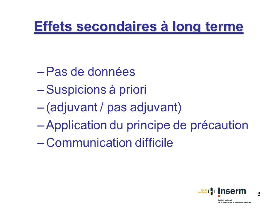 8 Effets secondaires à long terme –Pas de données –Suspicions à priori –(adjuvant / pas adjuvant) –Application du principe de précaution –Communicatio
