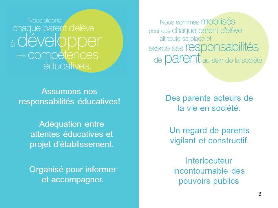 3 Assumons nos responsabilités éducatives! Adéquation entre attentes éducatives et projet détablissement. Organisé pour informer et accompagner. Des p