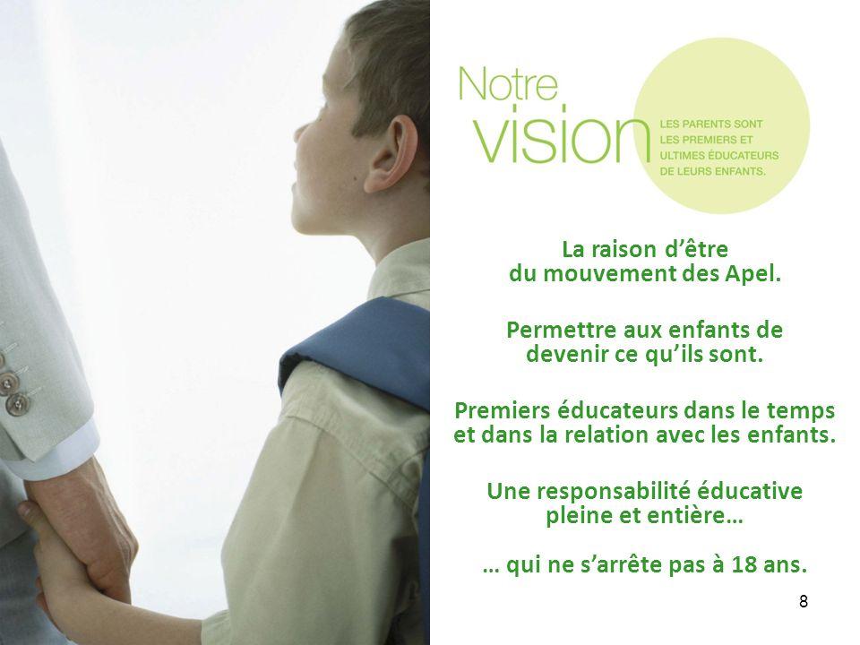 9 Un mouvement de 810 000 familles Transmettre la vision, la mission et les principes daction du mouvement.
