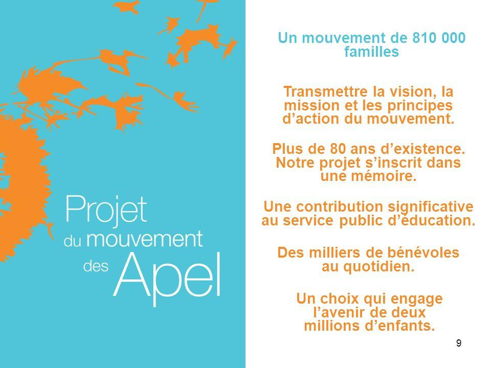 9 Un mouvement de 810 000 familles Transmettre la vision, la mission et les principes daction du mouvement. Des milliers de bénévoles au quotidien. Pl
