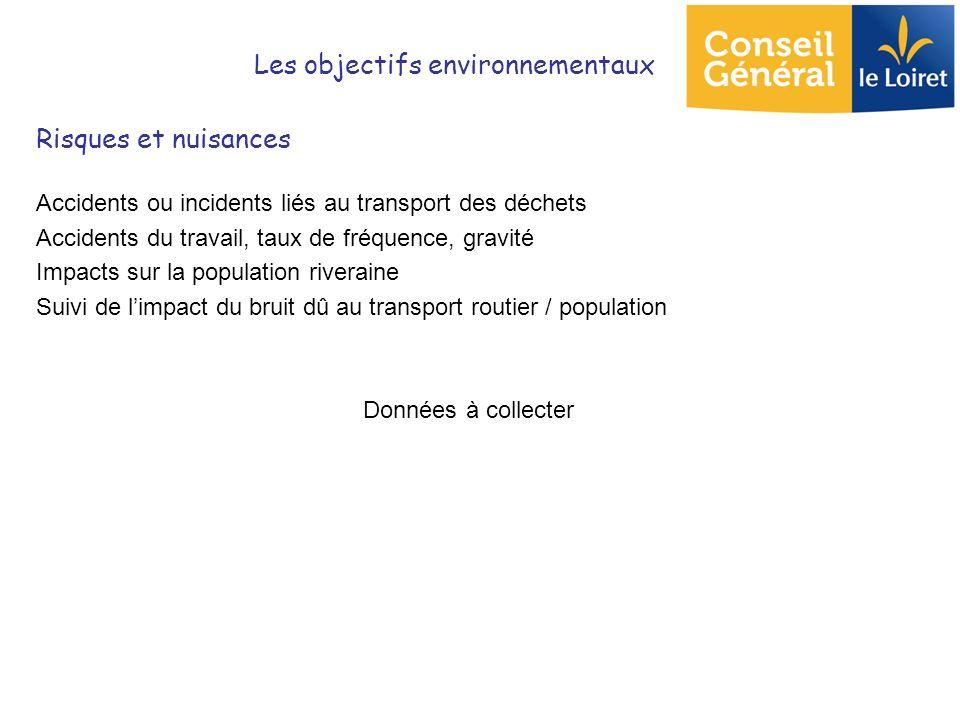 Risques et nuisances Accidents ou incidents liés au transport des déchets Accidents du travail, taux de fréquence, gravité Impacts sur la population r