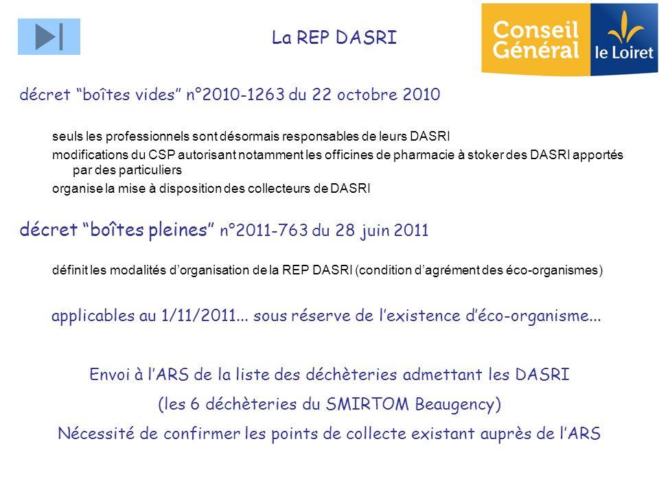 La REP DASRI décret boîtes vides n°2010-1263 du 22 octobre 2010 seuls les professionnels sont désormais responsables de leurs DASRI modifications du C
