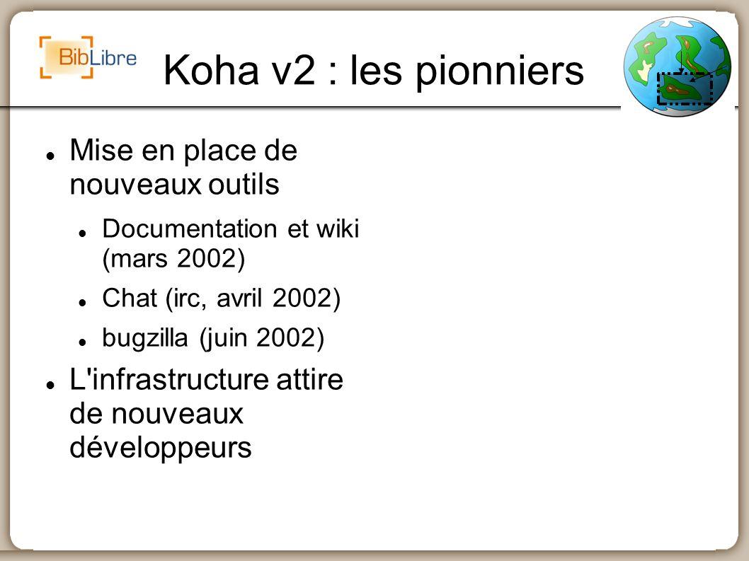 Koha v2 : les pionniers Mise en place de nouveaux outils Documentation et wiki (mars 2002) Chat (irc, avril 2002) bugzilla (juin 2002) L'infrastructur