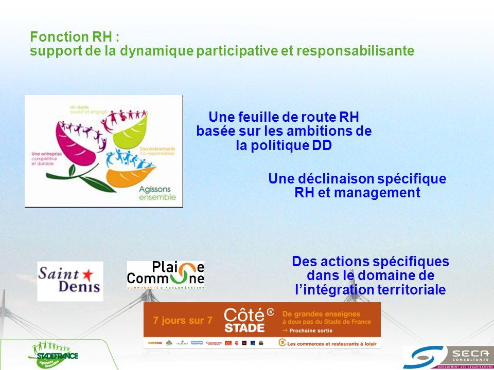 Fonction RH : support de la dynamique participative et responsabilisante Une feuille de route RH basée sur les ambitions de la politique DD Une déclin