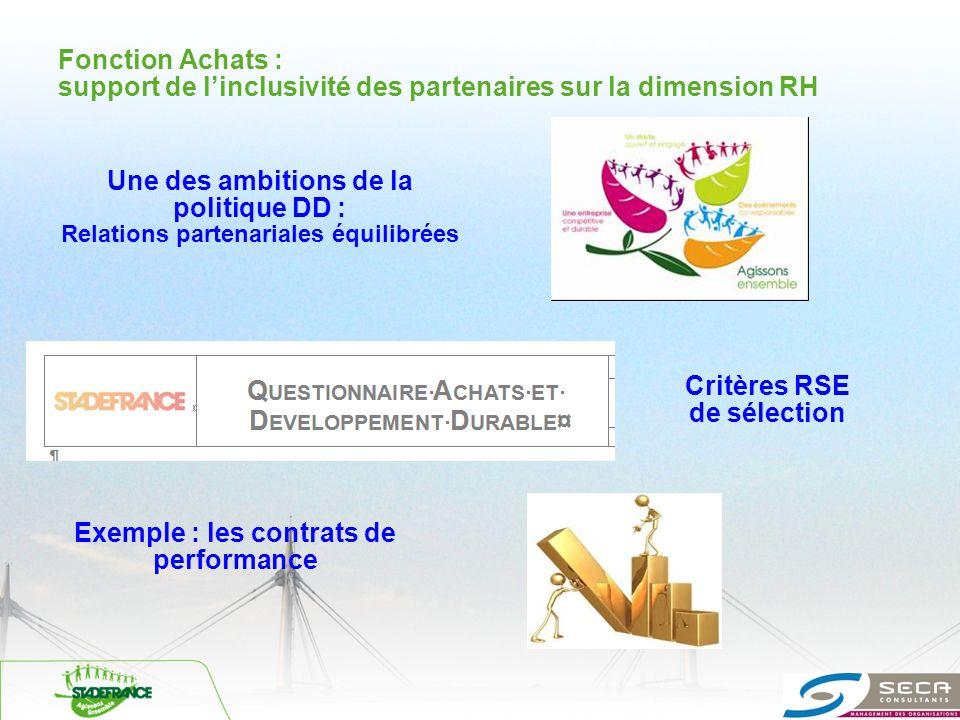 Fonction Achats : support de linclusivité des partenaires sur la dimension RH Une des ambitions de la politique DD : Relations partenariales équilibré