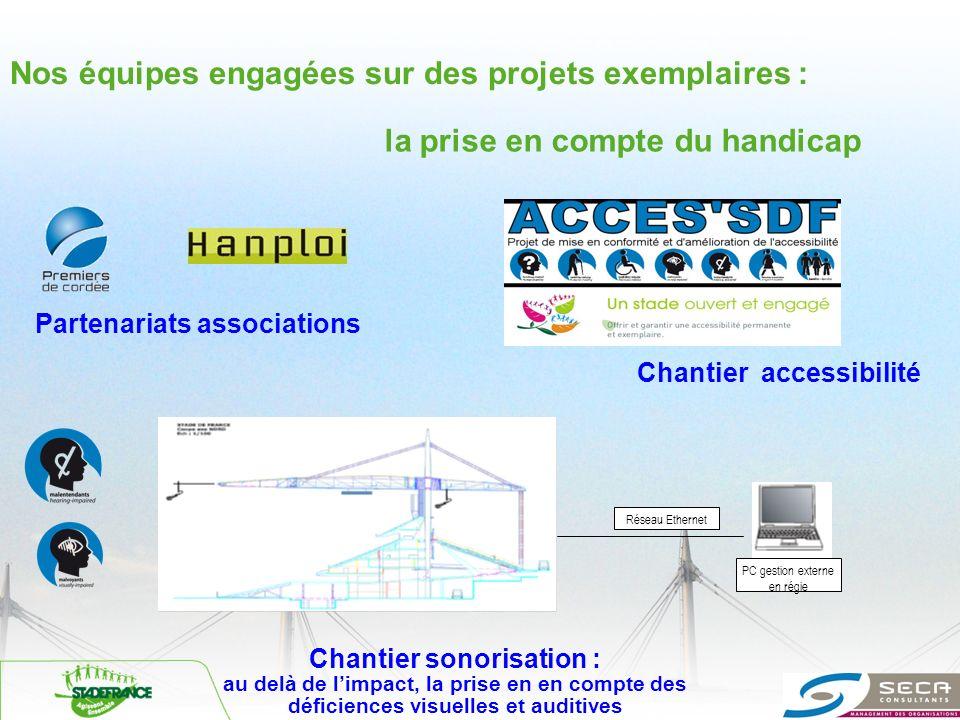 Nos équipes engagées sur des projets exemplaires : Partenariats associations la prise en compte du handicap Chantier sonorisation : au delà de limpact