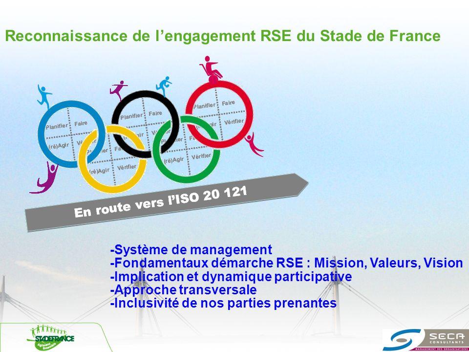 Reconnaissance de lengagement RSE du Stade de France -Système de management -Fondamentaux démarche RSE : Mission, Valeurs, Vision -Implication et dyna