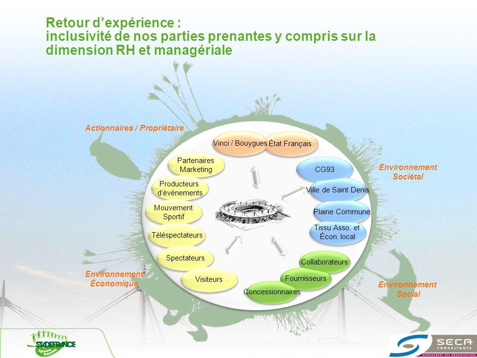 Retour dexpérience : inclusivité de nos parties prenantes y compris sur la dimension RH et managériale État Français Vinci / Bouygues Visiteurs Specta