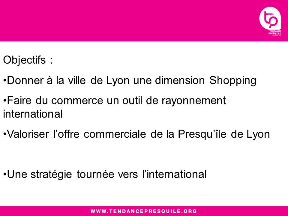 Objectifs : Donner à la ville de Lyon une dimension Shopping Faire du commerce un outil de rayonnement international Valoriser loffre commerciale de la Presquîle de Lyon Une stratégie tournée vers linternational