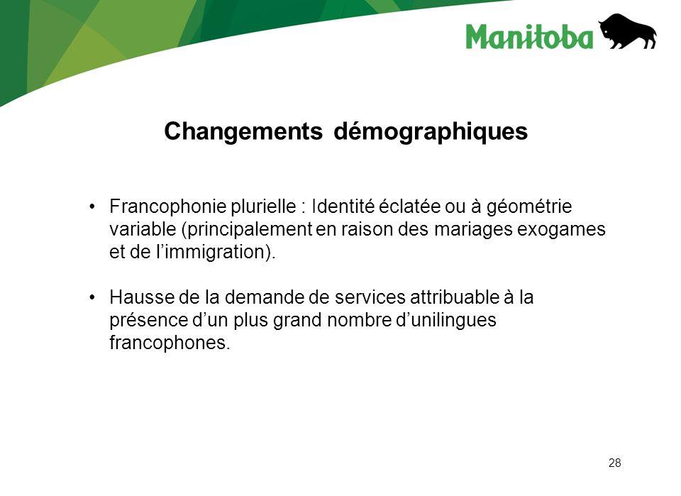 28 Changements démographiques Francophonie plurielle : Identité éclatée ou à géométrie variable (principalement en raison des mariages exogames et de