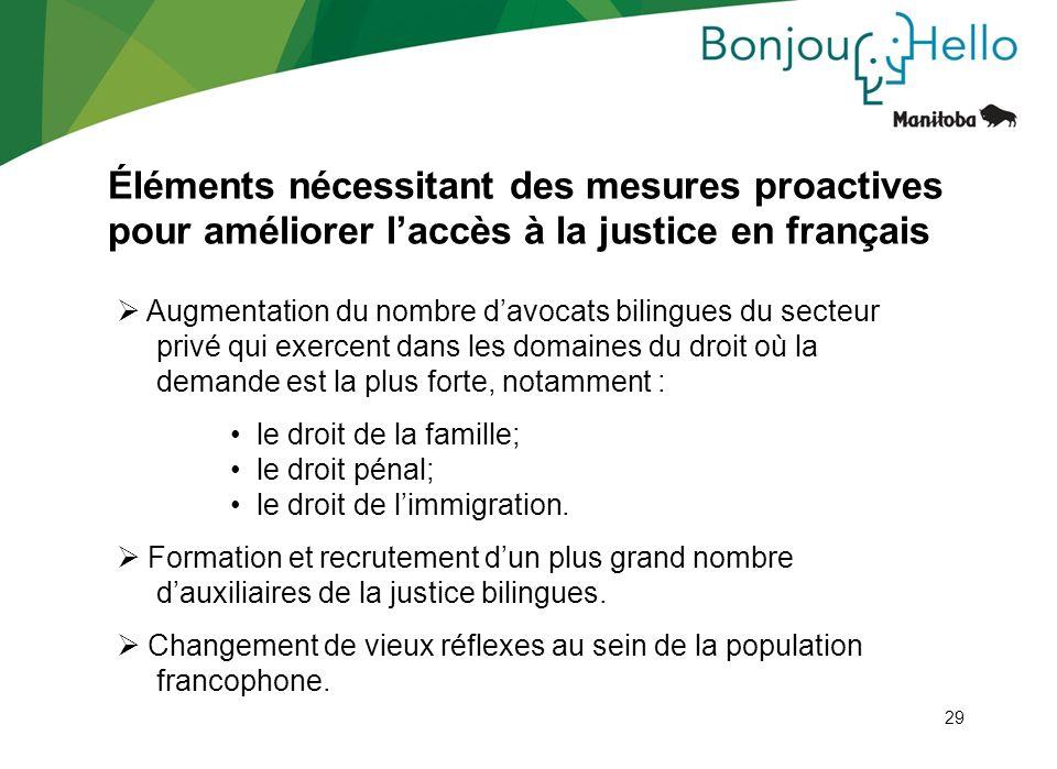 29 Éléments nécessitant des mesures proactives pour améliorer laccès à la justice en français le droit de la famille; le droit pénal; le droit de limm