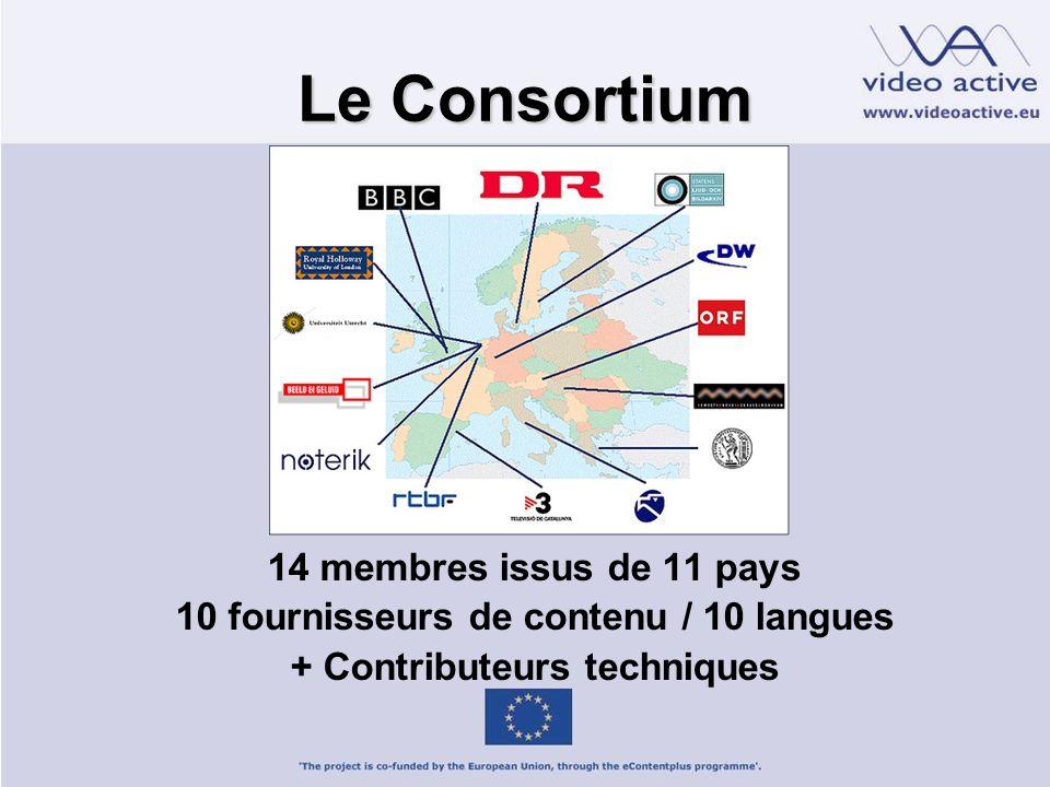 Le Consortium 14 membres issus de 11 pays 10 fournisseurs de contenu / 10 langues + Contributeurs techniques