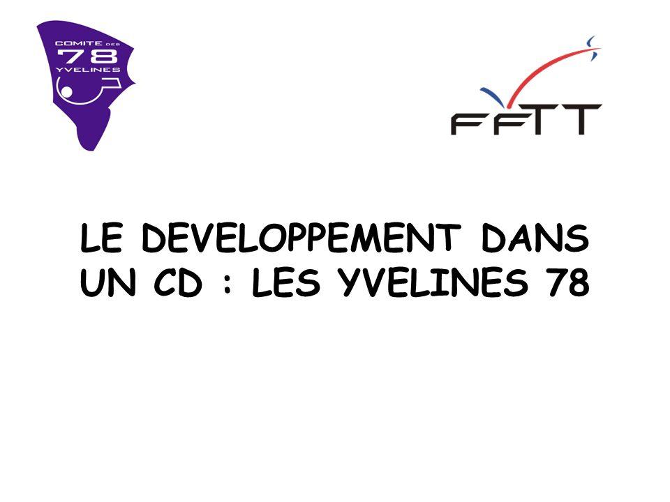 LE DEVELOPPEMENT DANS UN CD : LES YVELINES 78