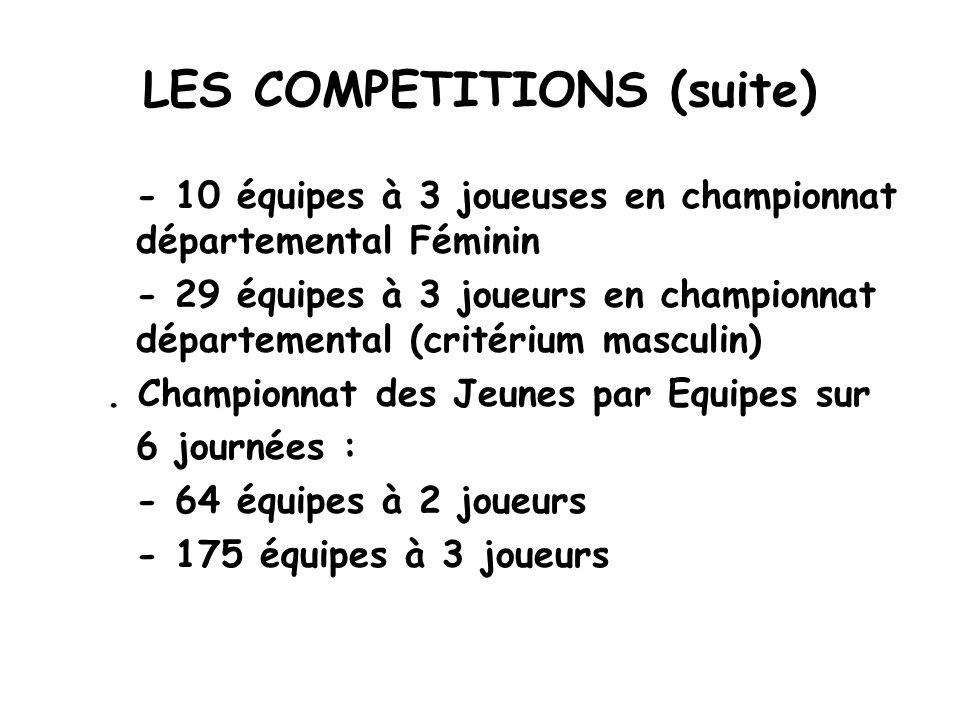 LES COMPETITIONS (suite) - 10 équipes à 3 joueuses en championnat départemental Féminin - 29 équipes à 3 joueurs en championnat départemental (critéri