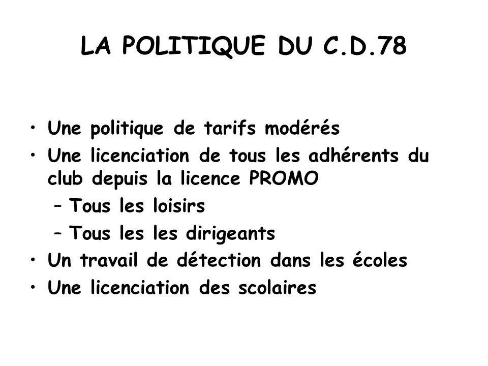 LA POLITIQUE DU C.D.78 Une politique de tarifs modérés Une licenciation de tous les adhérents du club depuis la licence PROMO –Tous les loisirs –Tous