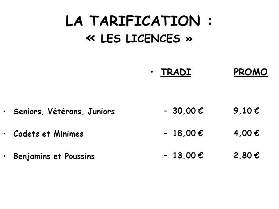 LA TARIFICATION : « LE CRITERIUM FEDERAL » Seniors et Vétérans29,00 Juniors22,00 Cadets et Minimes19,00 Benjamins et Poussins17,00