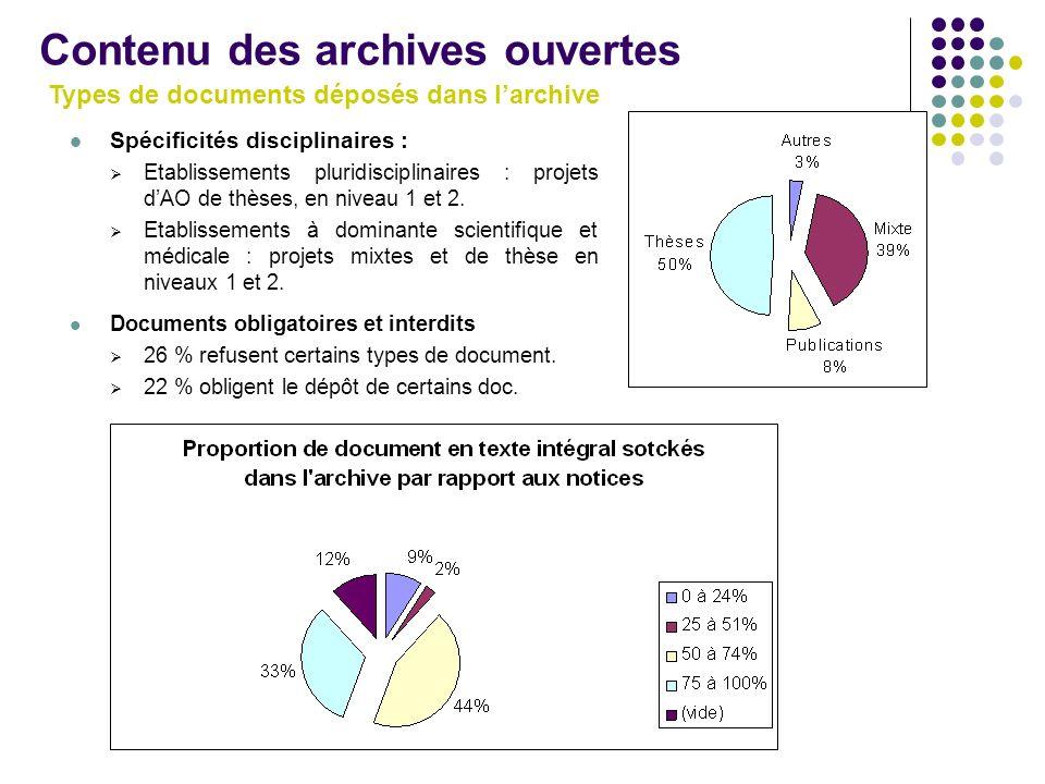 Contenu des archives ouvertes Types de documents déposés dans larchive Spécificités disciplinaires : Etablissements pluridisciplinaires : projets dAO