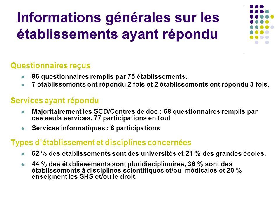 Informations générales sur les établissements ayant répondu Questionnaires reçus 86 questionnaires remplis par 75 établissements. 7 établissements ont