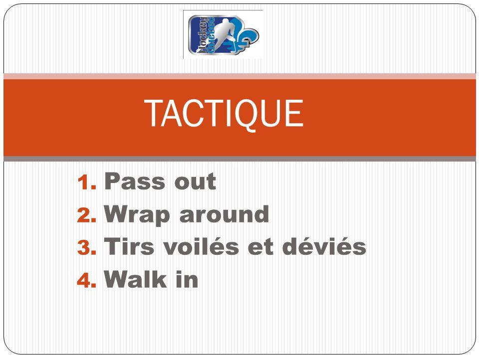 1. Pass out 2. Wrap around 3. Tirs voilés et déviés 4. Walk in TACTIQUE