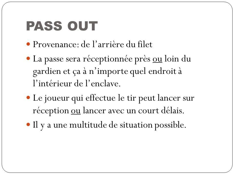 PASS OUT Provenance: de larrière du filet La passe sera réceptionnée près ou loin du gardien et ça à nimporte quel endroit à lintérieur de lenclave. L