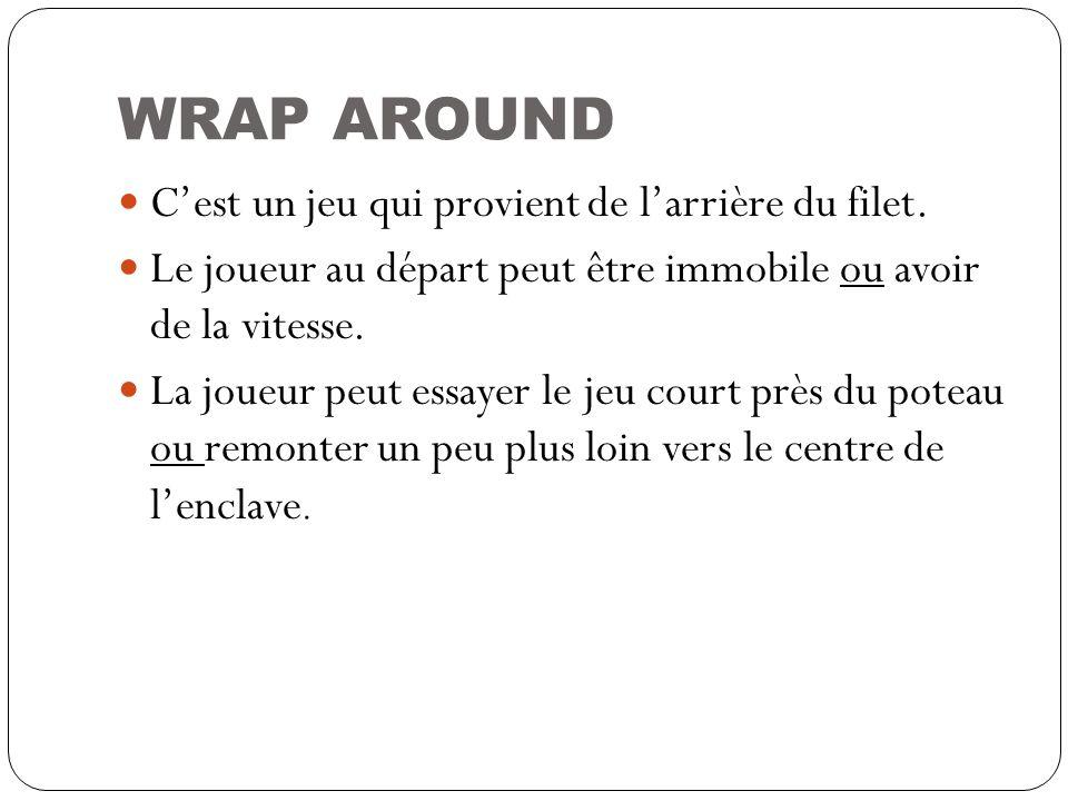 WRAP AROUND Cest un jeu qui provient de larrière du filet. Le joueur au départ peut être immobile ou avoir de la vitesse. La joueur peut essayer le je