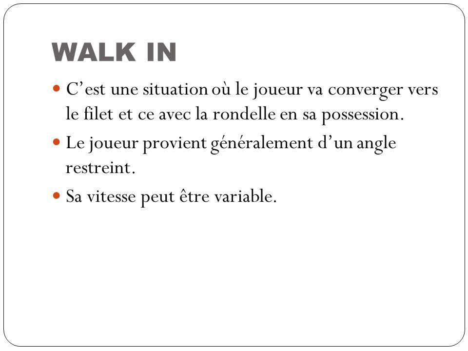 WALK IN Cest une situation où le joueur va converger vers le filet et ce avec la rondelle en sa possession. Le joueur provient généralement dun angle