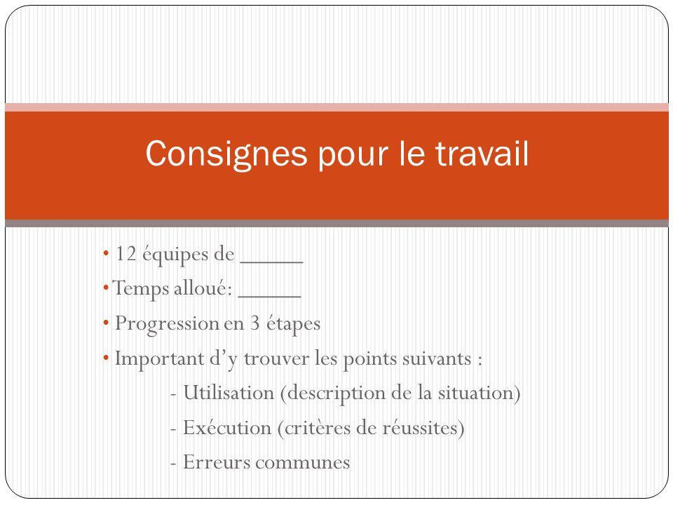 12 équipes de _____ Temps alloué: _____ Progression en 3 étapes Important dy trouver les points suivants : - Utilisation (description de la situation)