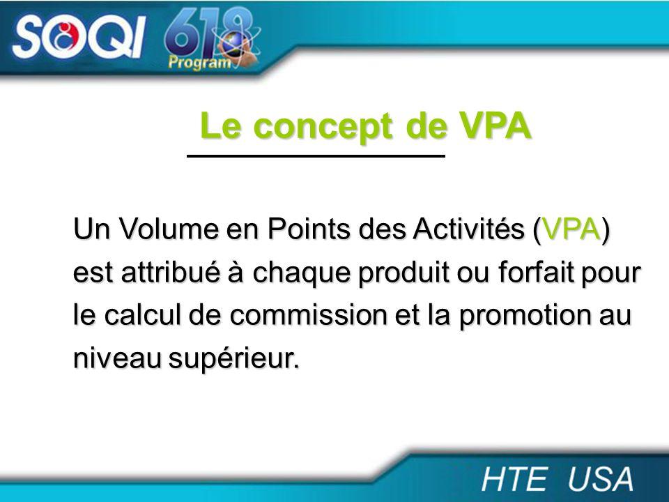 Le concept de VPA Un Volume en Points des Activités (VPA) est attribué à chaque produit ou forfait pour le calcul de commission et la promotion au niv