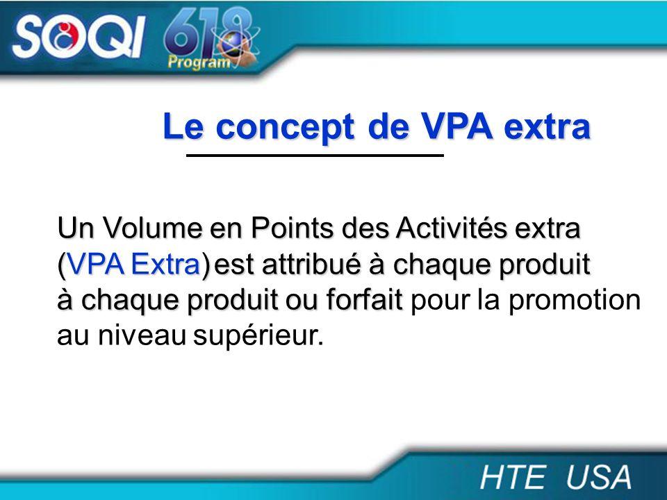 Le concept de VPA extra Un Volume en Points des Activités extra (VPA Extra)est attribué à chaque produit (VPA Extra) est attribué à chaque produit à c
