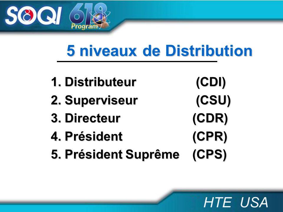 5 niveaux de Distribution 1. Distributeur (CDI) 2. Superviseur (CSU) 3. Directeur (CDR) 4. Président (CPR) 5. Président Suprême(CPS) 5. Président Supr