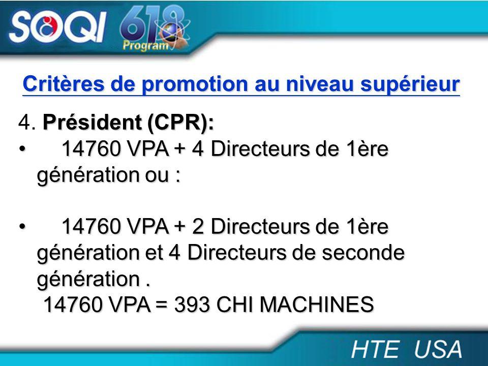 Président (CPR): 4. Président (CPR): 14760 VPA + 4 Directeurs de 1ère génération ou : 14760 VPA + 4 Directeurs de 1ère génération ou : 14760 VPA + 2 D