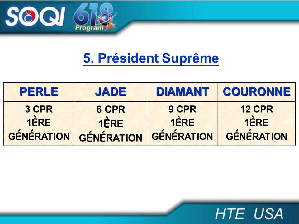 5. Président Suprême PERLEJADEDIAMANTCOURONNE 3 CPR 1 È RE G É N É RATION 6 CPR 1 È RE G É N É RATION 9 CPR 1 È RE G É N É RATION 12 CPR 1 È RE G É N