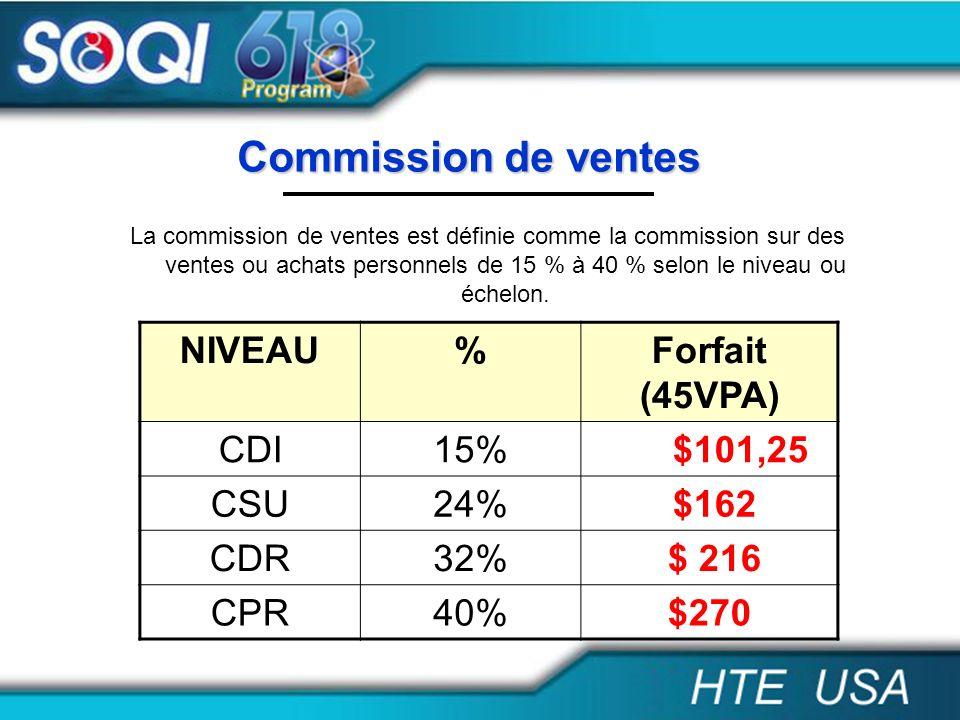 La commission de ventes est définie comme la commission sur des ventes ou achats personnels de 15 % à 40 % selon le niveau ou échelon. Commission de v