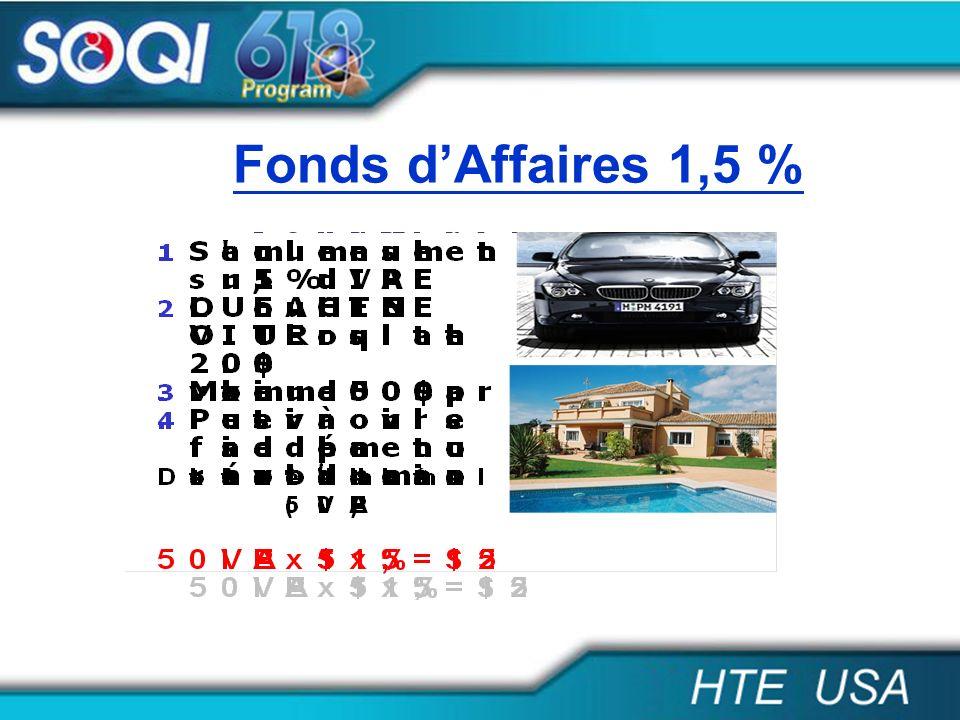 Fonds dAffaires 1,5 %