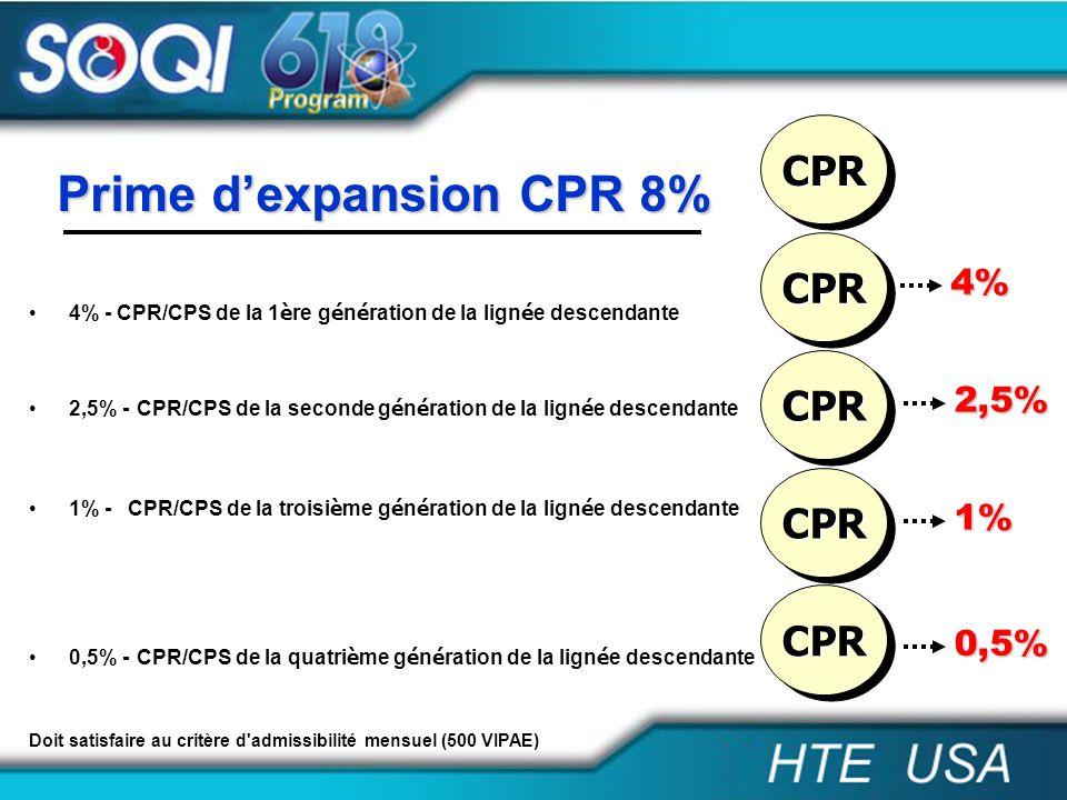 Prime dexpansion CPR 8% 4% - CPR/CPS de la 1 è re g é n é ration de la lign é e descendante 2,5% - CPR/CPS de la seconde g é n é ration de la lign é e