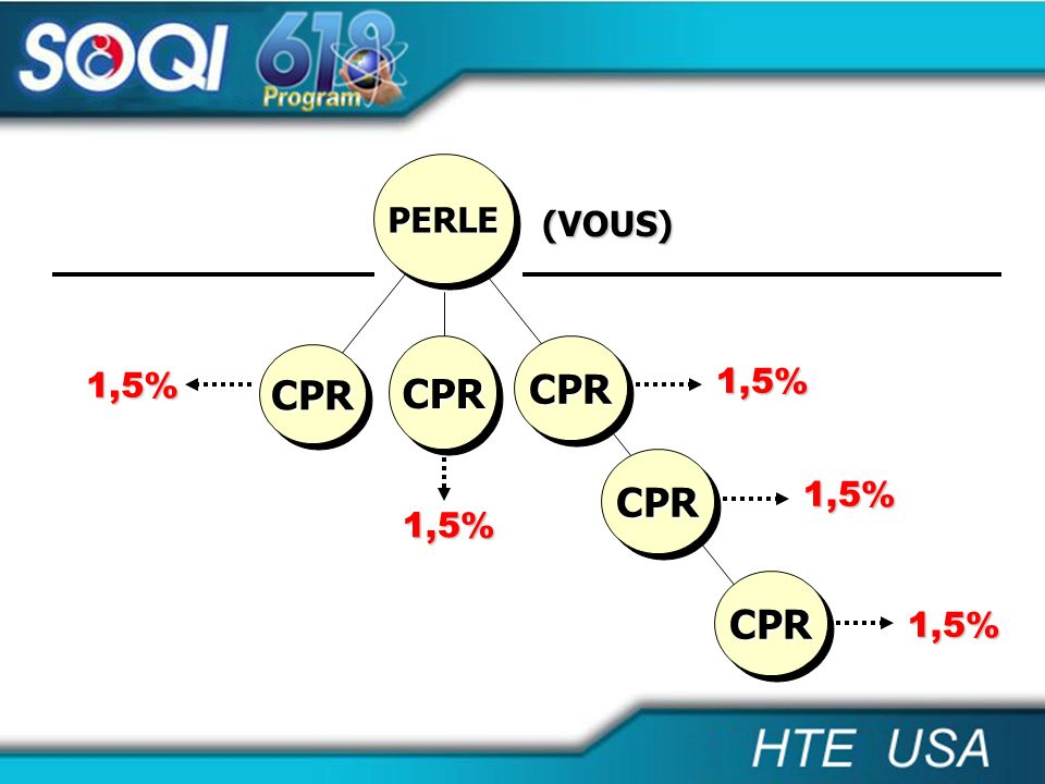 CPRCPR 1,5% 1,5% CPRCPR 1,5% CPRCPR CPRCPR 1,5% 1,5% (VOUS) CPRCPR PERLEPERLE