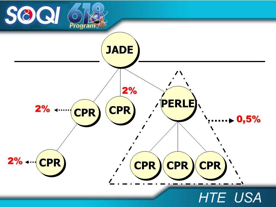 CPRCPR 2% CPRCPR 0,5% PERLEPERLE CPRCPR 2% 2% CPRCPR CPRCPR JADEJADE CPRCPR