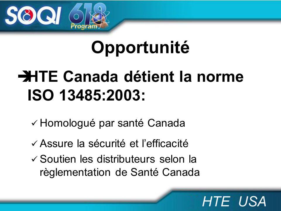 Opportunité HTE Canada détient la norme ISO 13485:2003: Homologué par santé Canada Assure la sécurité et lefficacité Soutien les distributeurs selon l