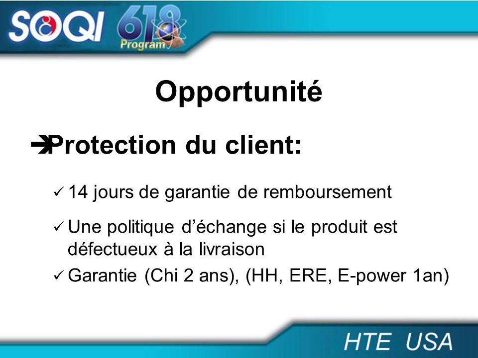 Opportunité Protection du client: 14 jours de garantie de remboursement Une politique déchange si le produit est défectueux à la livraison Garantie (C