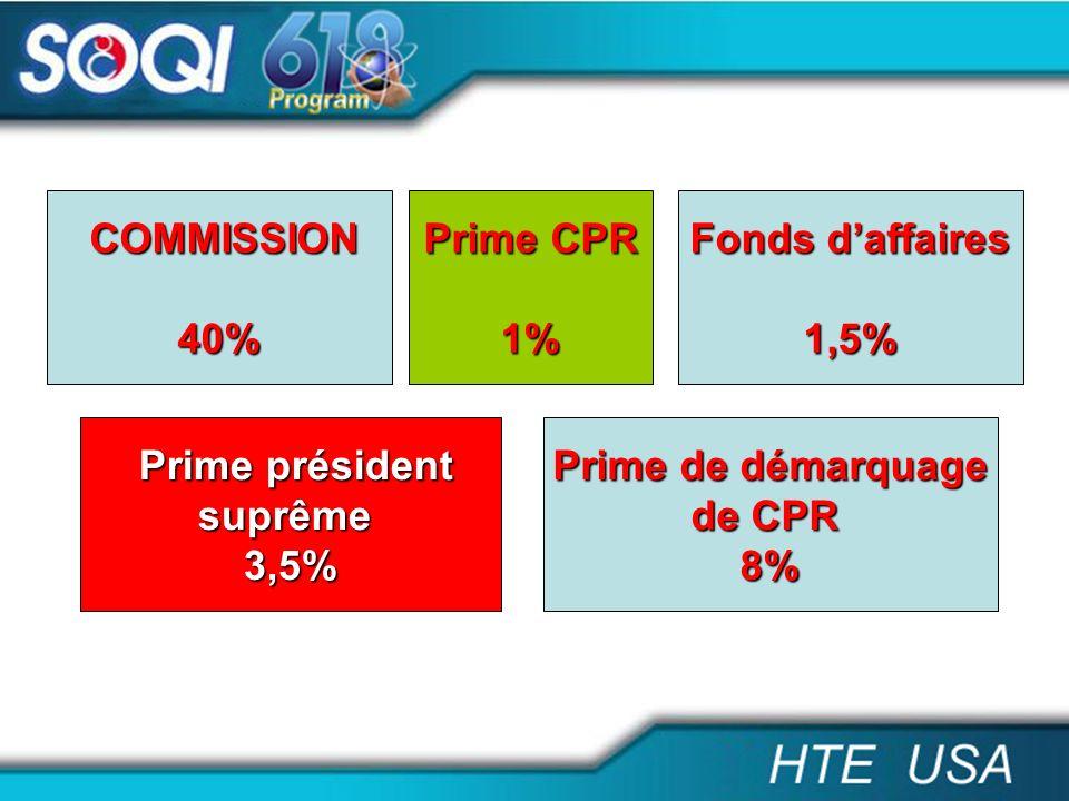 COMMISSION COMMISSION40% Prime CPR Prime CPR1% Prime de démarquage Prime de démarquage de CPR 8% Prime président Prime président suprême 3,5% Fonds da