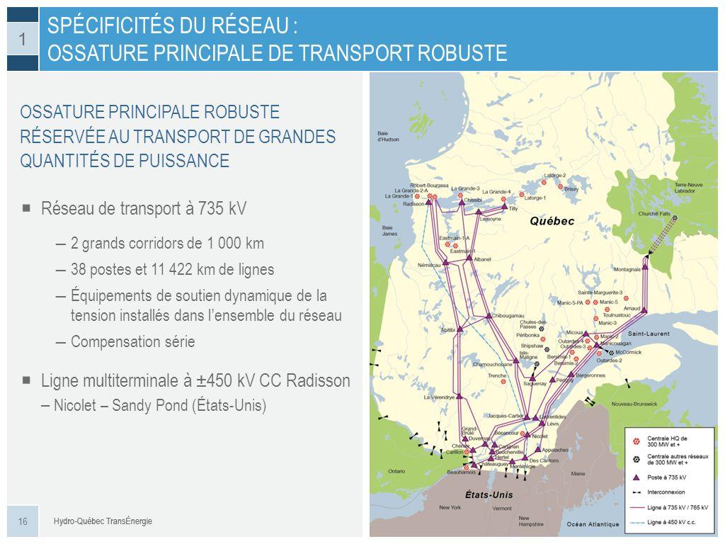 OSSATURE PRINCIPALE ROBUSTE RÉSERVÉE AU TRANSPORT DE GRANDES QUANTITÉS DE PUISSANCE Réseau de transport à 735 kV 2 grands corridors de 1 000 km 38 pos