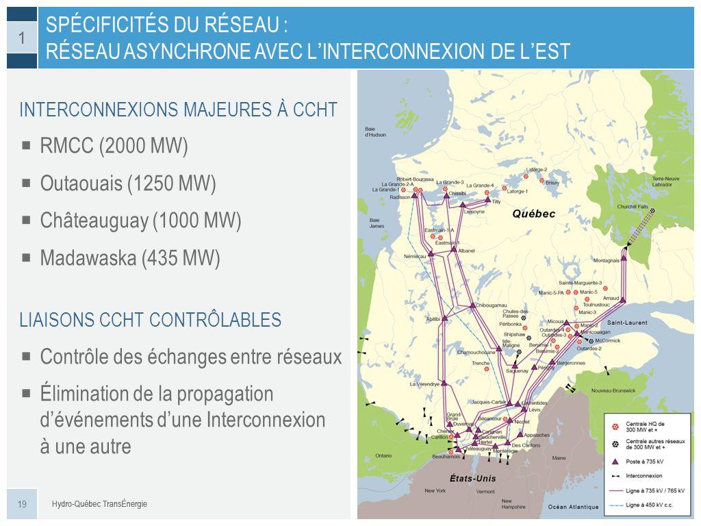 SPÉCIFICITÉS DU RÉSEAU : RÉSEAU ASYNCHRONE AVEC LINTERCONNEXION DE LEST INTERCONNEXIONS MAJEURES À CCHT RMCC (2000 MW) Outaouais (1250 MW) Châteauguay