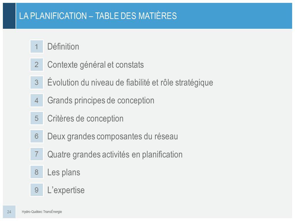 Définition Contexte général et constats Évolution du niveau de fiabilité et rôle stratégique Grands principes de conception Critères de conception Deu