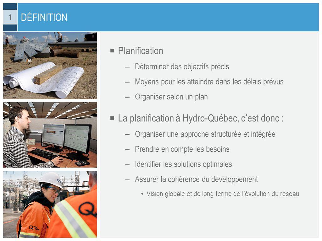 Planification – Déterminer des objectifs précis – Moyens pour les atteindre dans les délais prévus – Organiser selon un plan La planification à Hydro-
