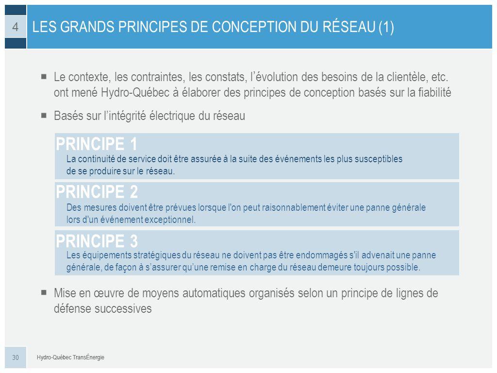 PRINCIPE 3 PRINCIPE 2 PRINCIPE 1 Le contexte, les contraintes, les constats, lévolution des besoins de la clientèle, etc. ont mené Hydro-Québec à élab