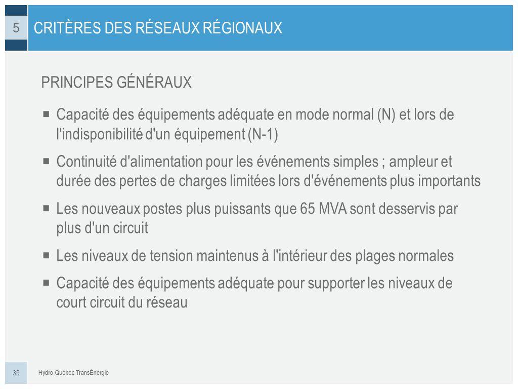 PRINCIPES GÉNÉRAUX CRITÈRES DES RÉSEAUX RÉGIONAUX 35 5 Capacité des équipements adéquate en mode normal (N) et lors de l'indisponibilité d'un équipeme