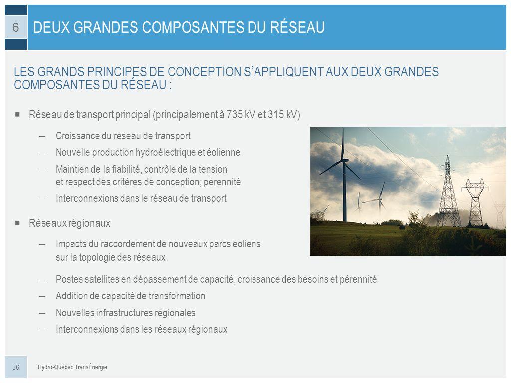 LES GRANDS PRINCIPES DE CONCEPTION SAPPLIQUENT AUX DEUX GRANDES COMPOSANTES DU RÉSEAU : DEUX GRANDES COMPOSANTES DU RÉSEAU 36 6 Réseau de transport pr