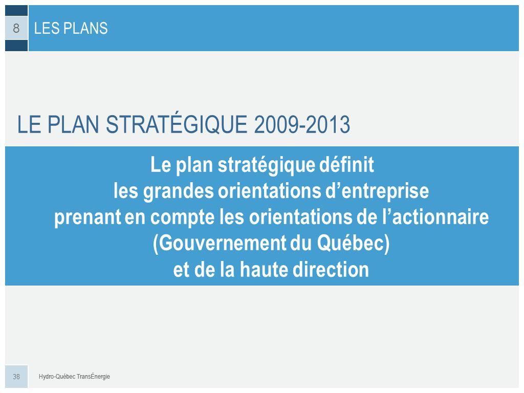 LE PLAN STRATÉGIQUE 2009-2013 LES PLANS Le plan stratégique définit les grandes orientations dentreprise prenant en compte les orientations de laction
